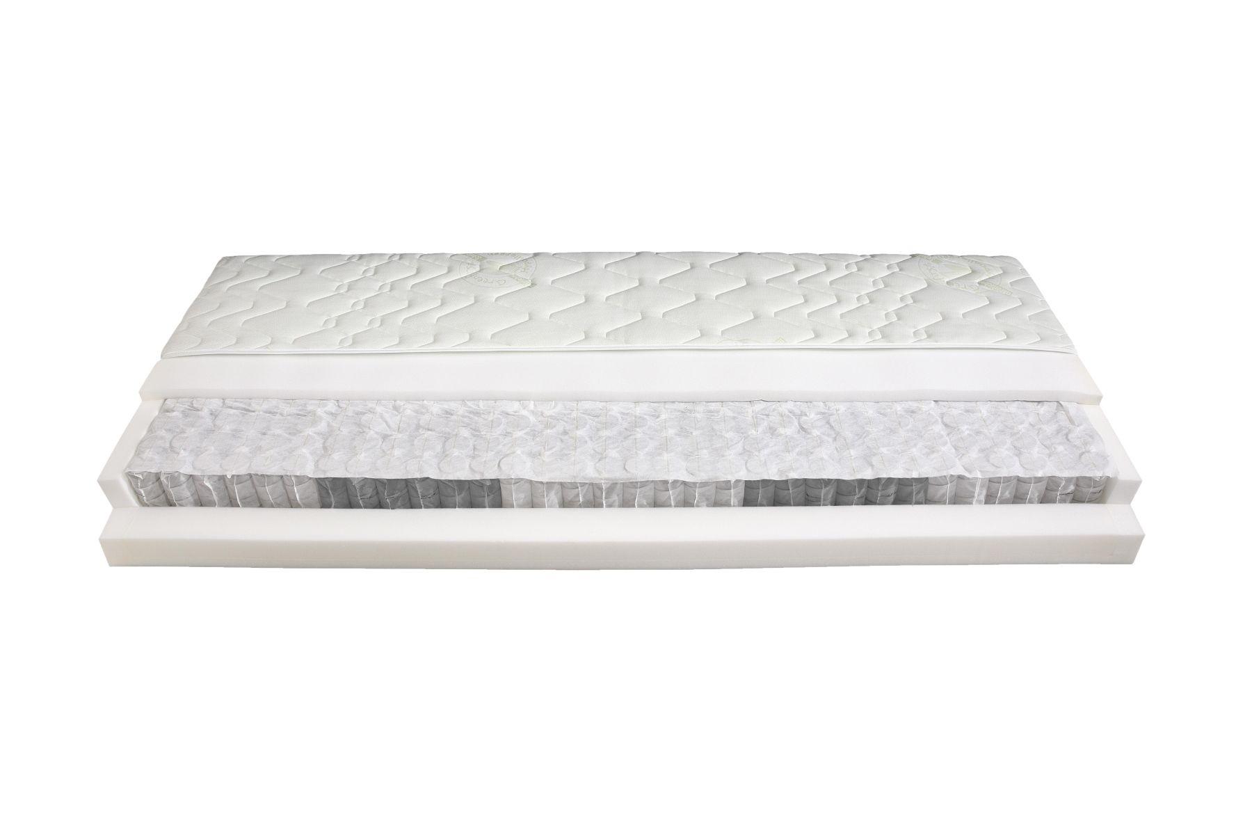 malie taschenfederkern polar greenfirst matratzen u topper eggers deutsche premiumprodukte. Black Bedroom Furniture Sets. Home Design Ideas